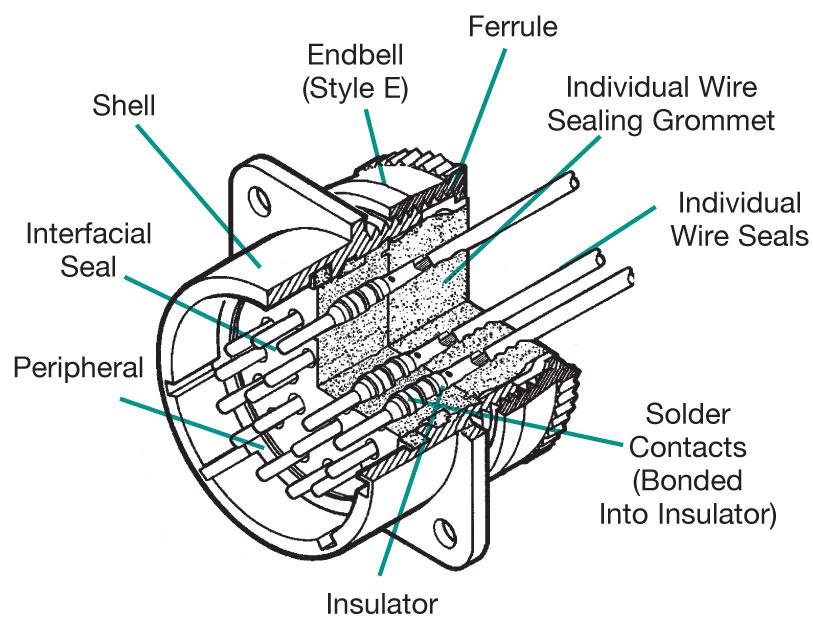 wiring crimp connectors
