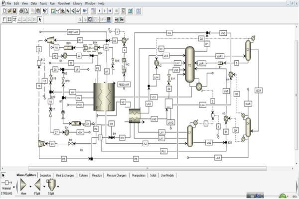 Fluid Catalytic Cracking Unit (FCC) In Oil Refinery