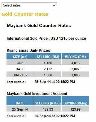 Harga emas untuk Maybank Gold Investment Account ditunjukkan dengan nilai spread hanya 4.12% sahaja!