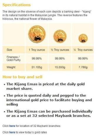 Spesifikasi Kijang Emas Maybank