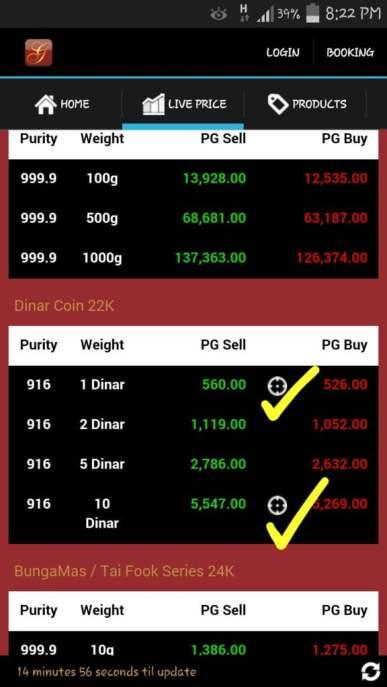Aplikasi isyarat harga emas Public Gold