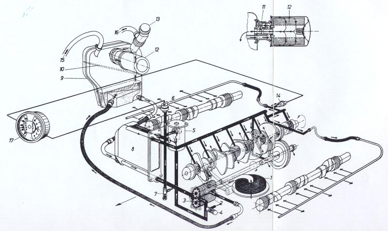 Pelican Parts: Porsche 911T & 914-6 Oil Circulation System