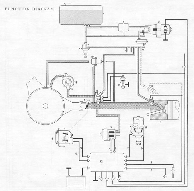Pelican Parts: Porsche 914 Fuel Injection Functional Diagram