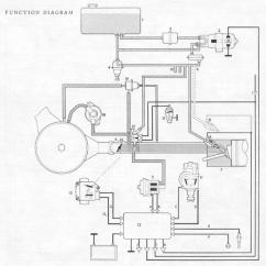 Porsche 914 Wiring Diagram 60 Amp Sub Panel Pelican Parts: Fuel Injection Functional