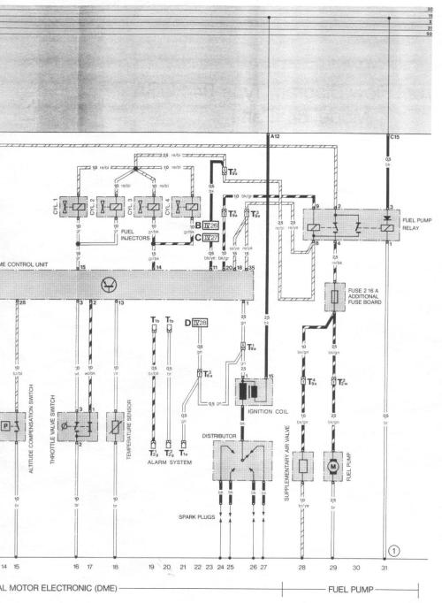 small resolution of 1988 porsche 944 fuse box wiring diagram schematics porsche 928 fuse box 1988 porsche 924 fuse