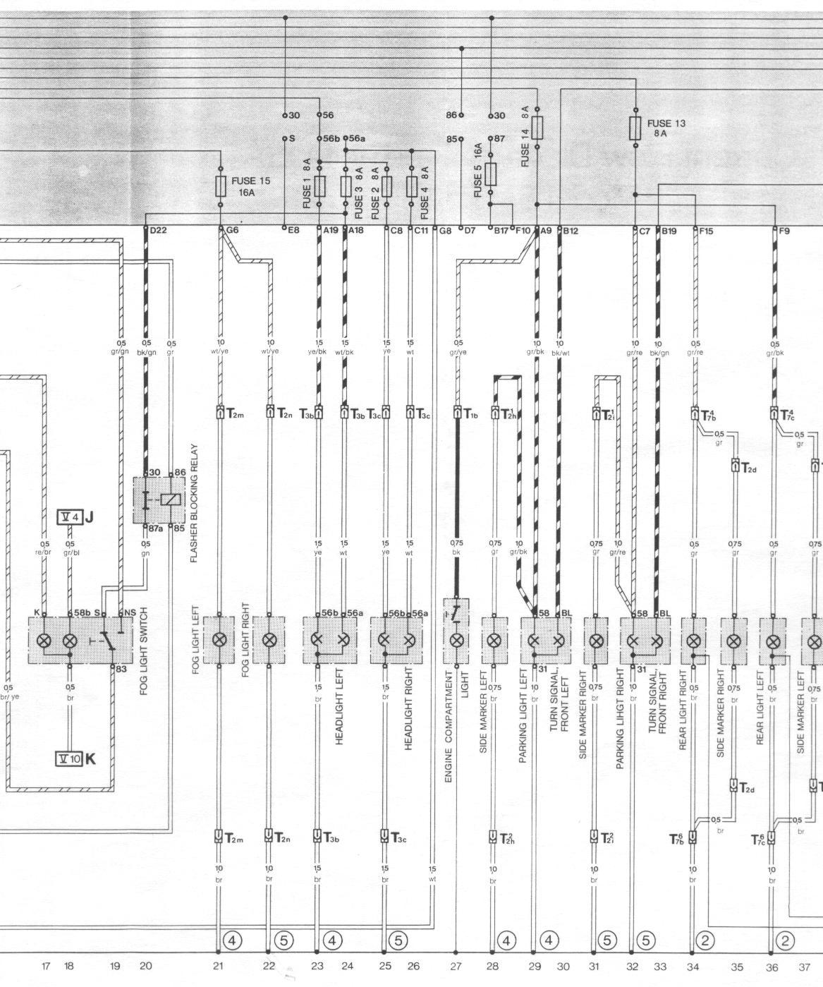 hight resolution of porsche 924 fuse diagram enthusiast wiring diagrams u2022 rh bwpartnersautos com mazda mx3 fuse box diagram