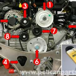 1999 Saturn Sl2 Alternator Wiring Diagram Compound Microscope Location Get Free Image About