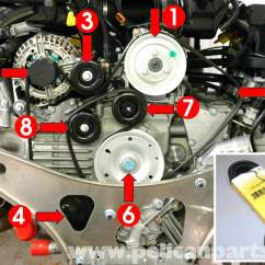 Porsche 911 Engine Diagram Of Parts Leg Arteries And Veins Carrera Belt Replacement 996 1998 2005