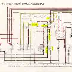 1978 Porsche 924 Wiring Diagram Pine Tree No Noise From Cd Box Pelican Parts Technical Bbs