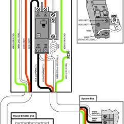 Cal Spa 5000 Wiring Diagram 99 Ford Explorer Fuse Hot Tub Pre Delivery Guide Pelican Store Electrical Requirements
