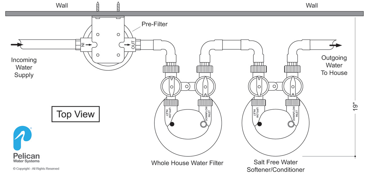 Whole House Water Filter & Salt-Free Water Softener