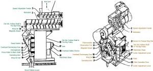 Ring Die Pellet Mill for Sale|Buy Discount Large Pellet