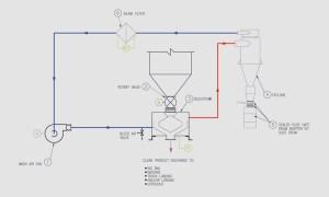 DeDuster® Systems  Pelletron  Discover Bulkmatology®