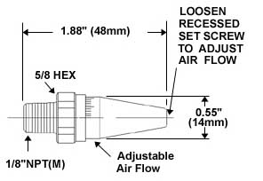 Air Amplification Nozzles from ITW Vortec