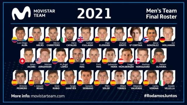 Equipe Movistar 2021