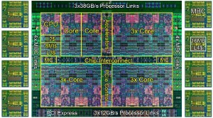 IBM Power 8 CPU