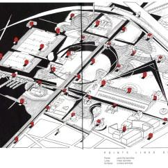 Oma Parc De La Villette Diagram 2003 Dodge 2500 Stereo Wiring Penccil Paris