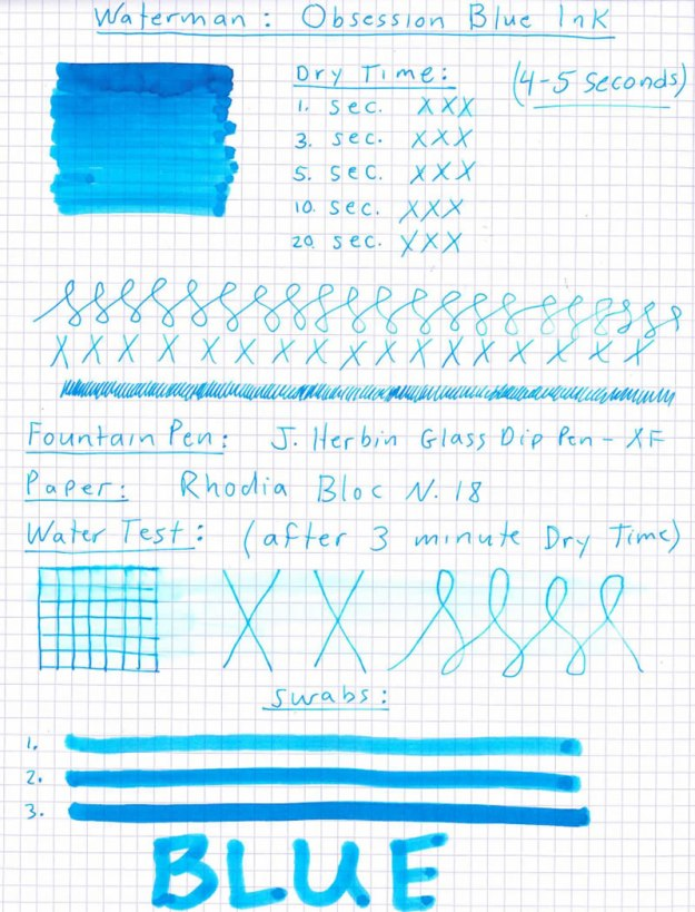 Waterman Blue Obsession Ink Review