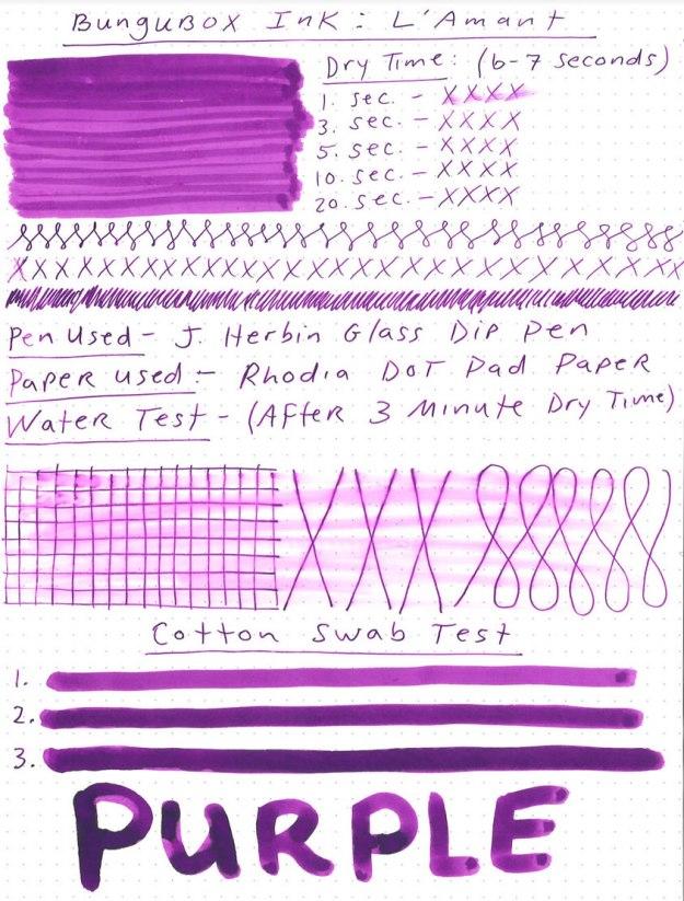 unguBox LAmant Ink Review