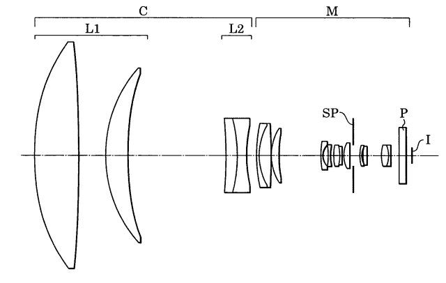 Optical Lens Design Forms: An Ultimate Guide to the types