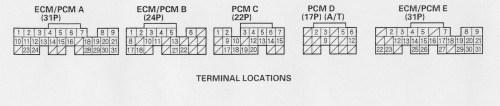 small resolution of plug locations no spark injector pulse jdmrides ca k20a3 ecu wiring diagram at cita asia