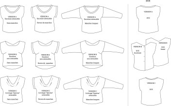 1-presentation-versions-ABC