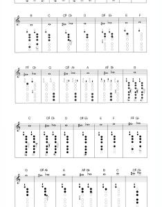 also clarinet fingering chart rh penders