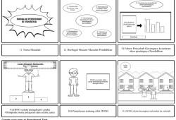 Pahamilah Pengertian Storyboard Dan Fungsinya