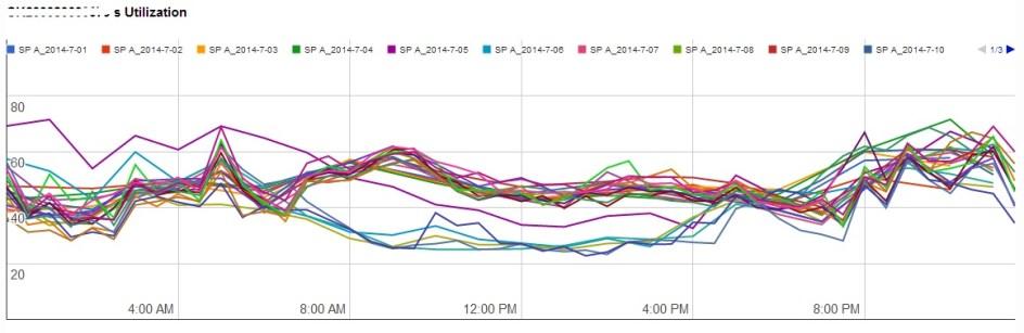 HMA_Basics_Charts_004