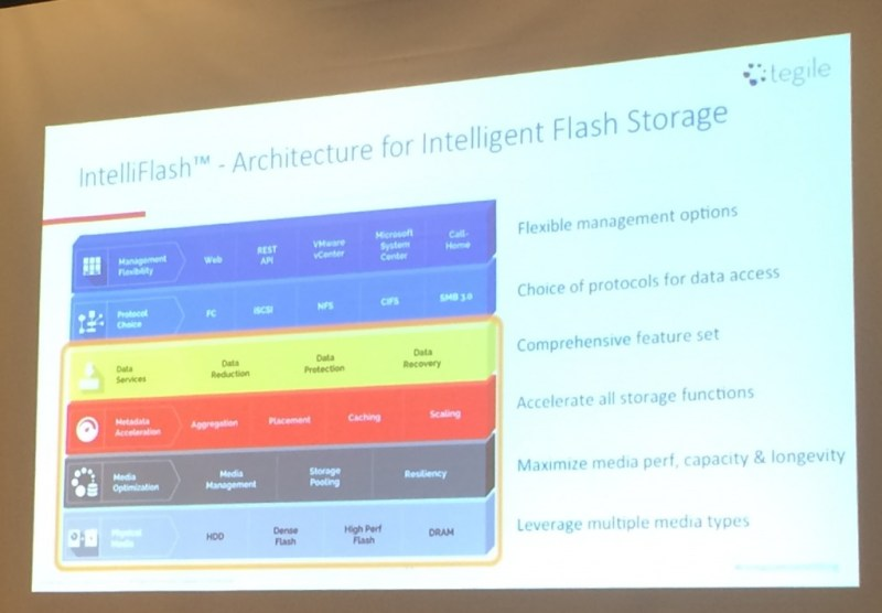 SFD6_Tegile_IntelliFlash