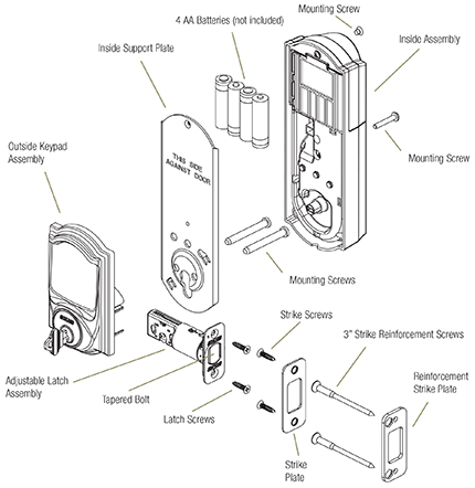 Corbin Mortise Lock Wire Diagram