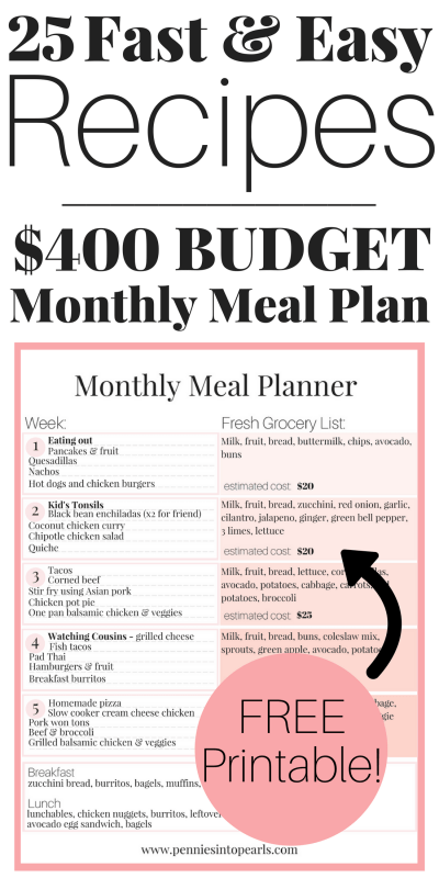 this is exactly how our family of five does our meal planning on a budget under