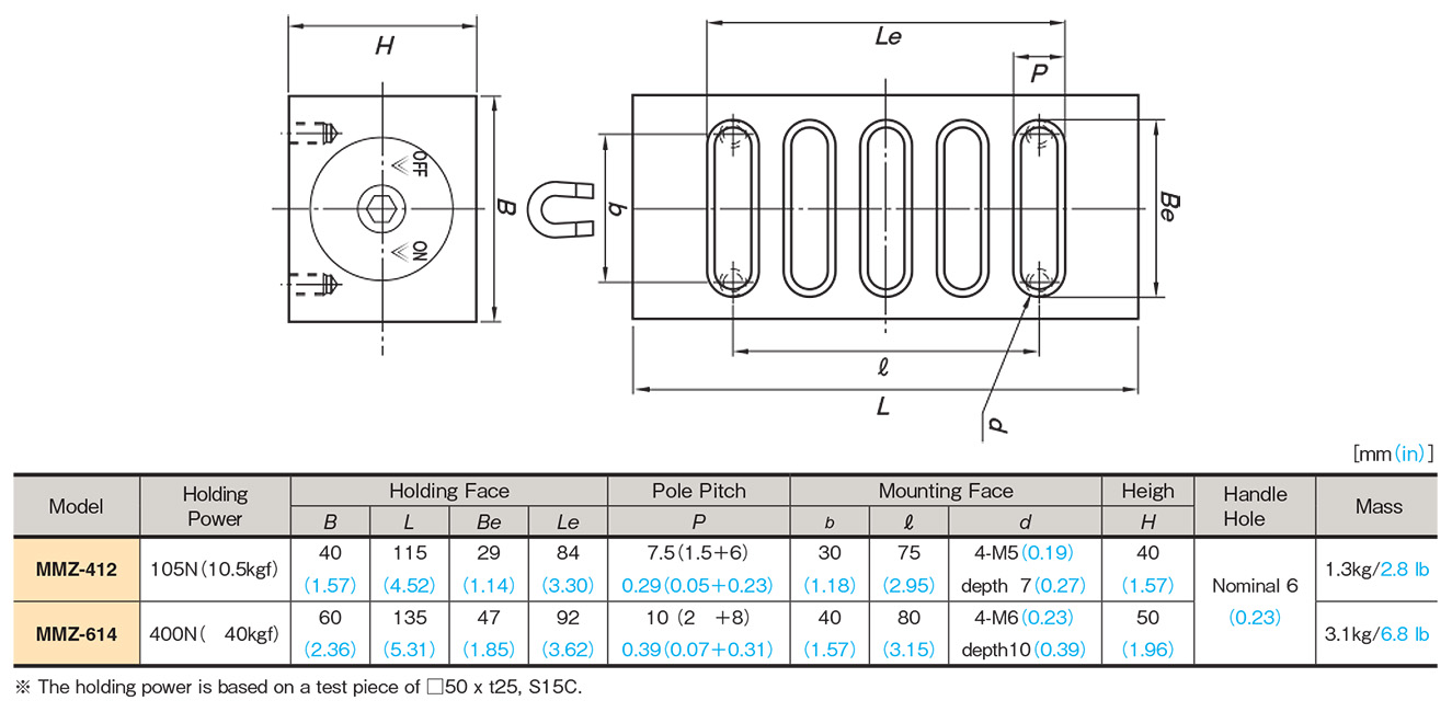 hight resolution of click to view the mmz specifications dimensions model mmc magnetic mini chucks