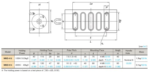 small resolution of click to view the mmz specifications dimensions model mmc magnetic mini chucks