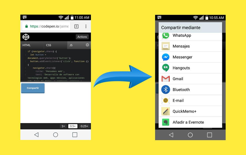 Compartir en redes sociales desde tu página web en Android