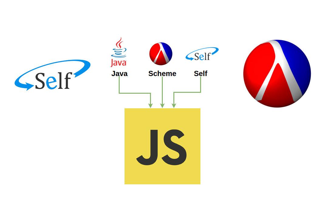 ¿Qué relación tiene javascript con scheme, self y java? Nacimiento de Javascript