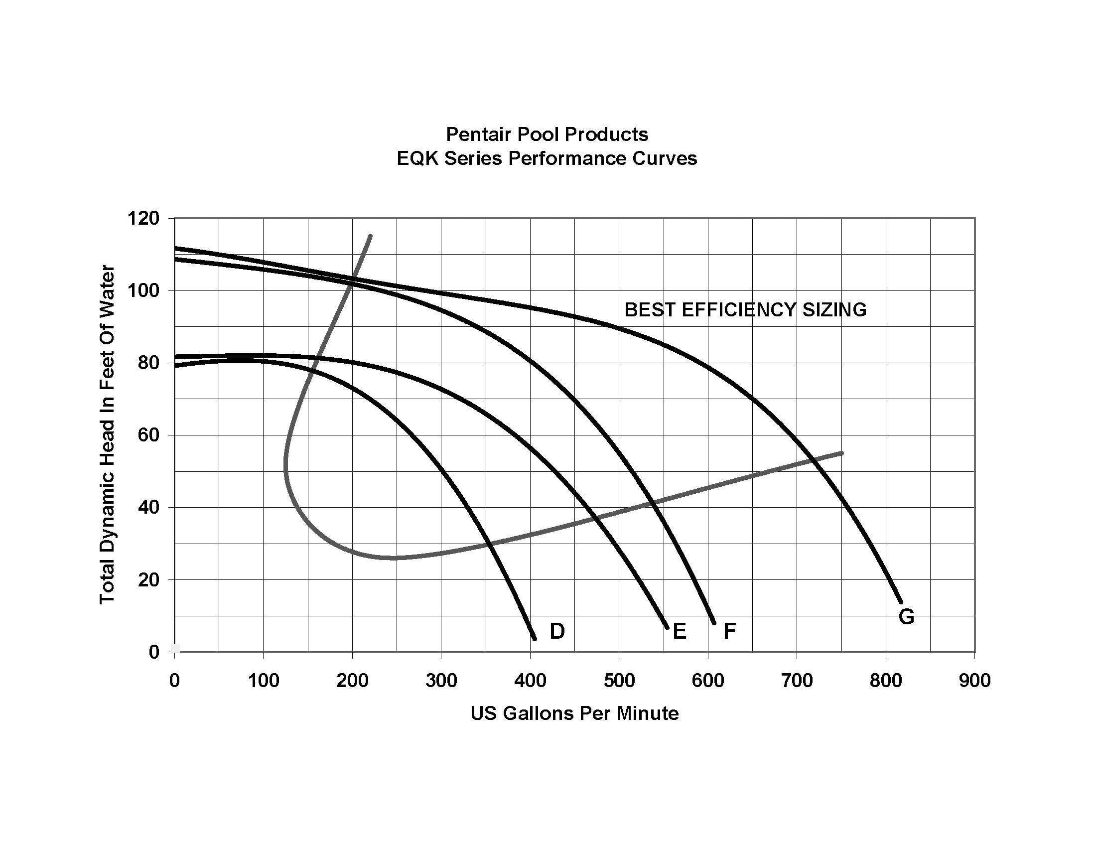 pentair pool pump wiring diagram smoke detector pdf challenger