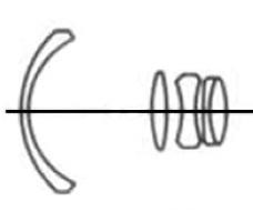 Zoom Lens Diagram Fisheye Lens Diagram Wiring Diagram ~ Odicis