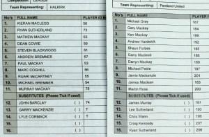 Halkirk v PUFC teams - 19.4.16