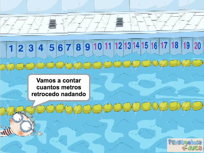 ¿Cuántos metros retrocedo nadando? (1-20)