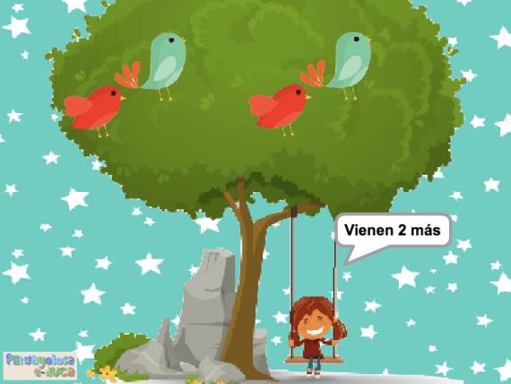 ¿Cuántos animales hay en el árbol? (1-5)
