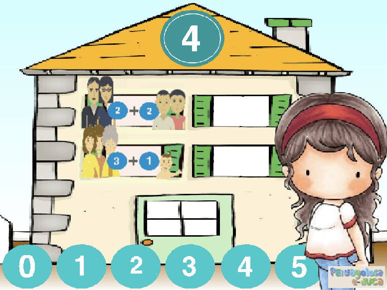 ¿Quién vive en cada piso de esta casa? (1-5)