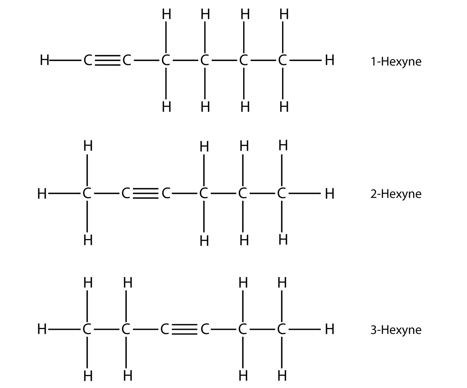 PEOI Introductory Chemistry