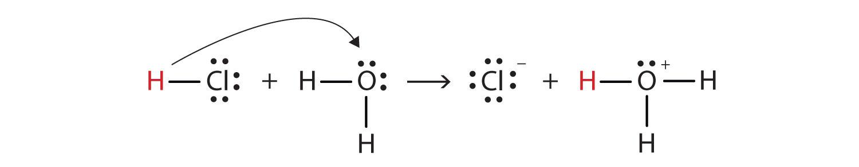Electron Dot Diagram Definition