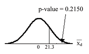 Chapter 10 Section D Matched or Paired Samples