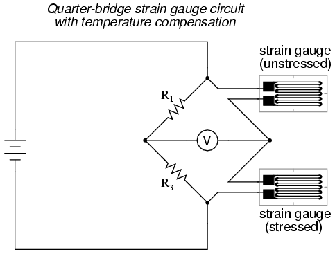 Chapter 9 Section G Strain gauges