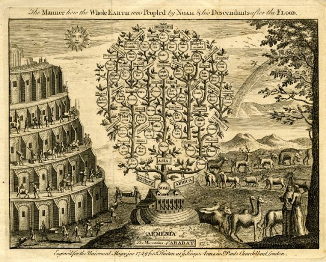 Genealogical tree of Noah after the Biblical flood. Engraved in 1749, J. Hinton.
