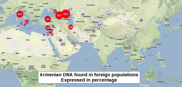 Armenian DNA in foreign populations