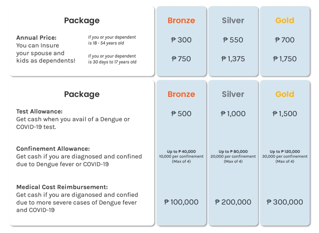 GCash Packages