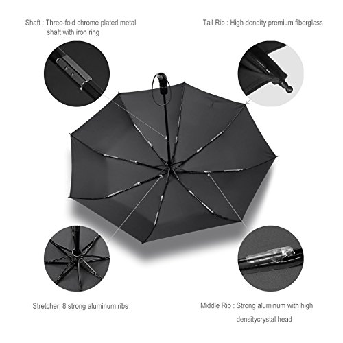 ezgoo thermostat wire diagram compact travel umbrella w windproof reinforced canopy auto open close slip proof handle black